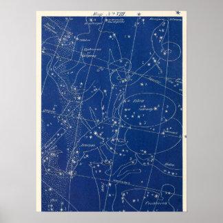 Libra and Scorpio Constellations Poster