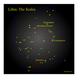 Libra the Scales Constellation Poster