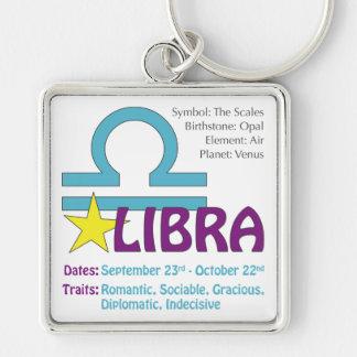 Libra Traits Square Keychain