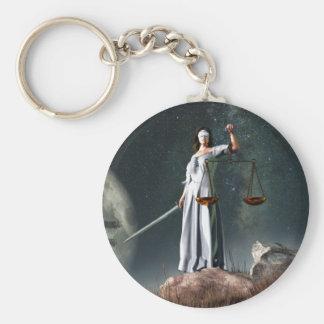 Libra Zodiac Symbol Key Ring
