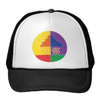 life-cycle cap