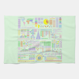 LIFE THE UNIVERSE AND COMPLEXITY CHART TEA TOWEL