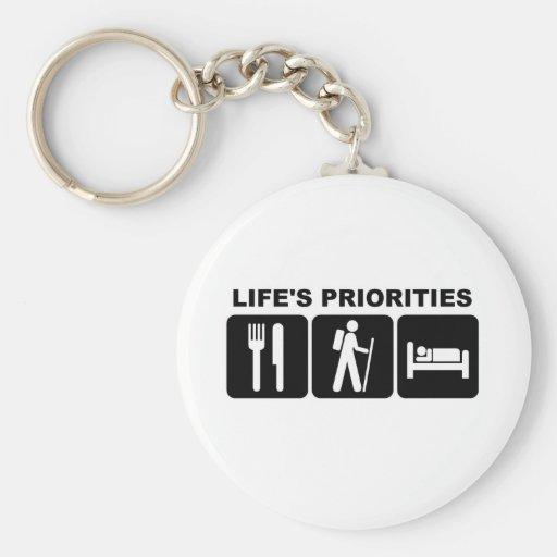 Life's priorities, hiking key chain