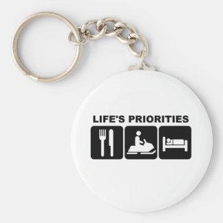 Life's priorities, skidooing key ring