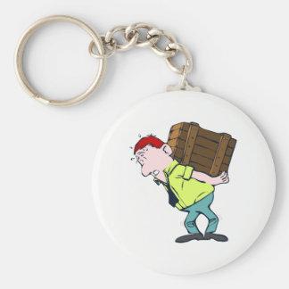 Lifting Key Ring