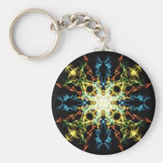 Lighting mandala key ring