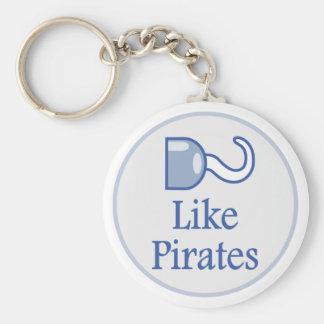 Like Pirates Basic Round Button Key Ring