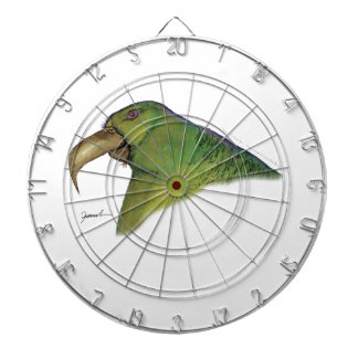 lilac tailed parrotlet, tony fernandes dart boards