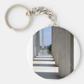 lincoln memorial washington monument keychain