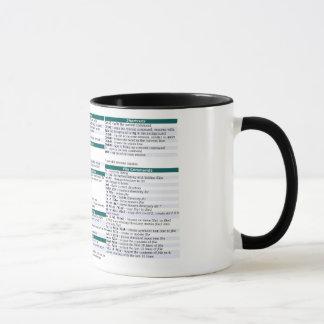Linux Command  Cheat Sheet Mug