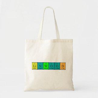 Linwood periodic table name tote bag