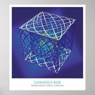 Lissajous Box Poster