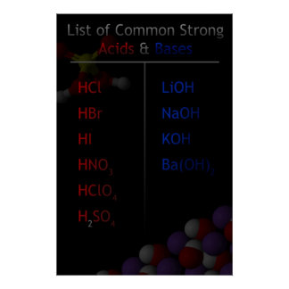 List of Common Strong Acids & Bases Poster (Large)