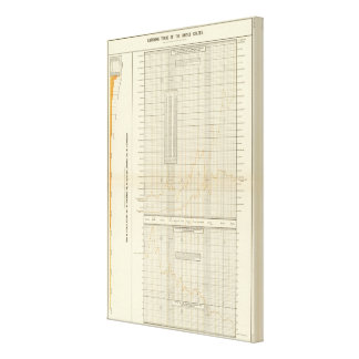 lithographed charts of Finance and commerce Canvas Print