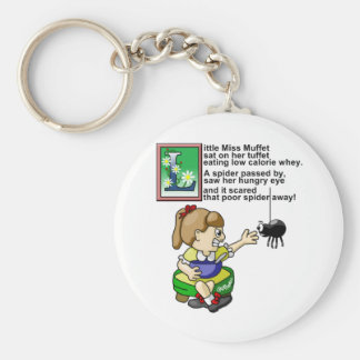 Little Miss Muffet Basic Round Button Key Ring