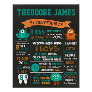 Little Monsters First Birthday Party chalkboard Poster