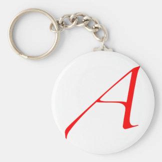 Logidea Atheist logo Basic Round Button Key Ring