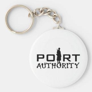 Logos Key Ring