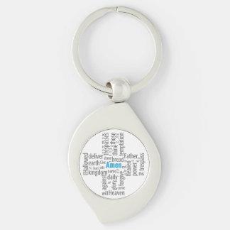 Lord's Prayer Word Cloud Key Ring