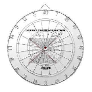 Lorenz Transformation Inside Physics Dart Boards