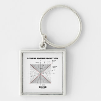 Lorenz Transformation Inside (Physics) Silver-Colored Square Key Ring