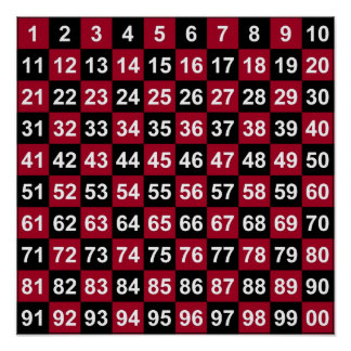 Lottery / Roulette TAG Game (Fridge Magnets) Poster