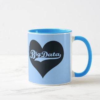 Love Big Data Mug