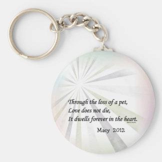 Love does not die pet memorial keychain