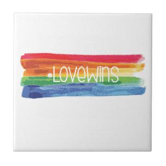 #LoveWins Tile