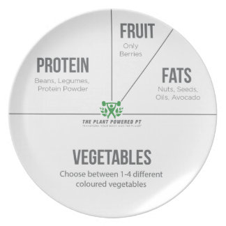 Low Carbohydrate Plate