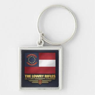 Lowry Rifles Key Ring