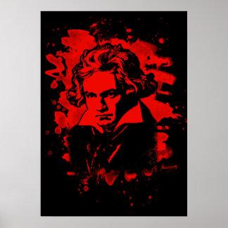 Ludwig van Beethoven tributes (talk) Poster