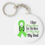 Lymphoma Cancer Ribbon My Hero My Dad Keychains