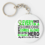 Lymphoma Non-Hodgkins HERO COMES ALONG 1 Wife Basic Round Button Key Ring