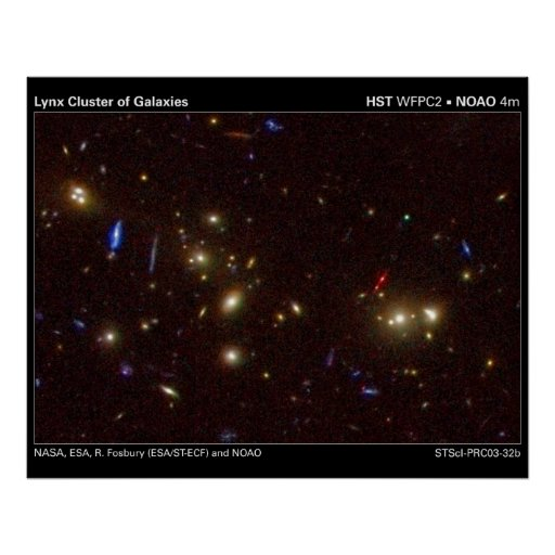 Lynx Cluster of Galaxies Poster