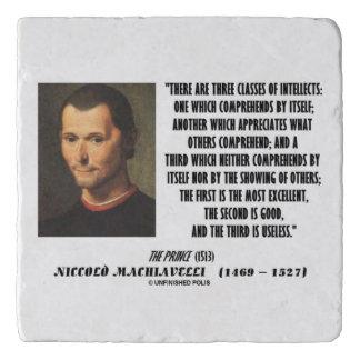 Machiavelli Three Classes Of Intellects Quote Trivet