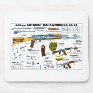 Machine-gun 74 mousepad