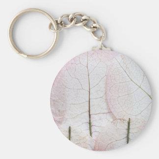 macro leaves background basic round button key ring