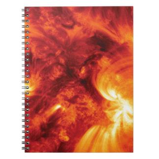 magma churn notebooks