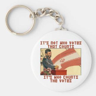 Mahmoud Stallin' Basic Round Button Key Ring