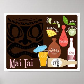 Mai Tai Tiki Bar Cocktail Poster