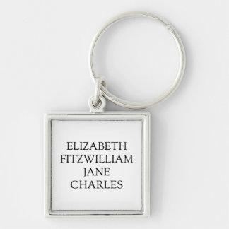 Main Characters Pride and Prejudice Jane Austen Key Ring