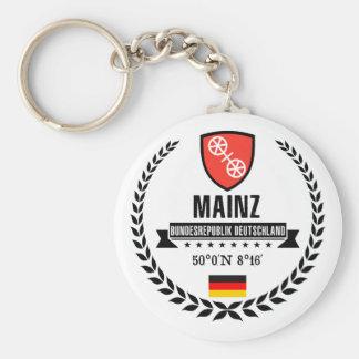 Mainz Key Ring