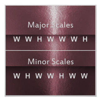 Major and Minor Scale Note Interval Chart