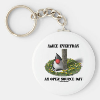 Make Everyday An Open Source Day (Java Duke) Basic Round Button Key Ring