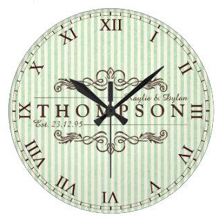 Make Your Own Chocolate Mint Anniversary Monogram Clock