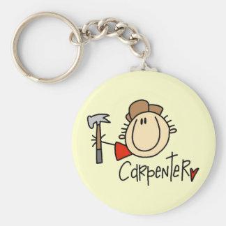 Male Carpenter Keychain