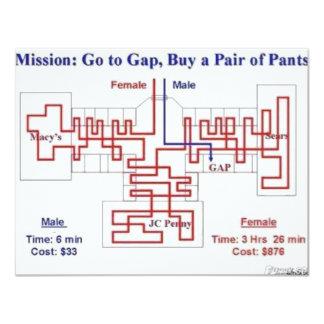 Man vs Female Shopping trip 11 Cm X 14 Cm Invitation Card