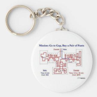 Man vs Female Shopping trip Basic Round Button Key Ring