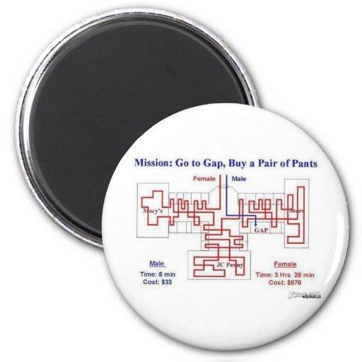 Man vs Female Shopping trip Refrigerator Magnet